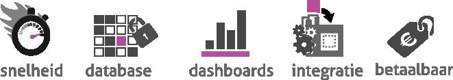 snel | dashboards | OLAP | OEM | goedkoop