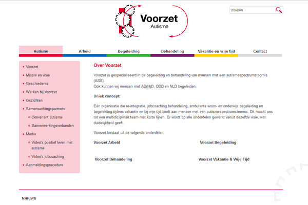 Voorzet – turnover & risk for outpatient support