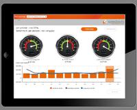 Financiële dashboards ingebouwd in de software van Speedbooks
