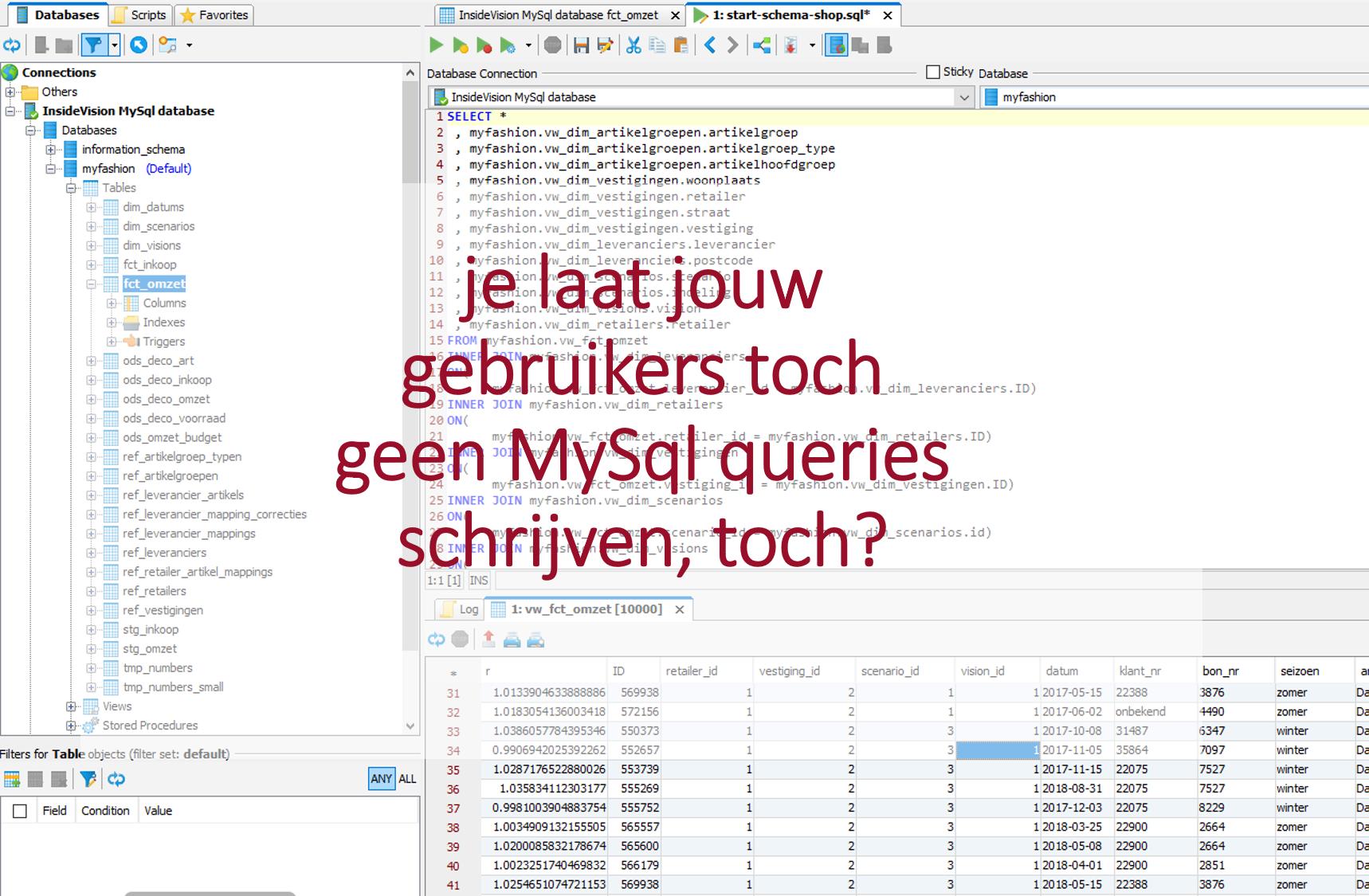 je laat jouw managers toch geen MySql queries schrijven, toch?